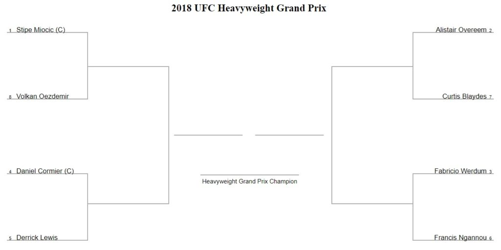 ufc heavyweight grand prix bracket