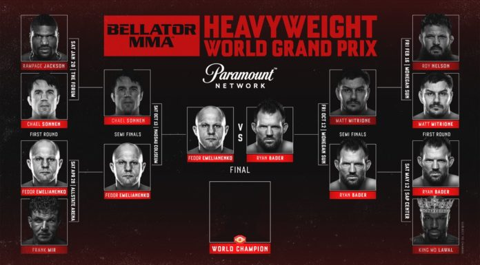 Bellator MMA Bracket