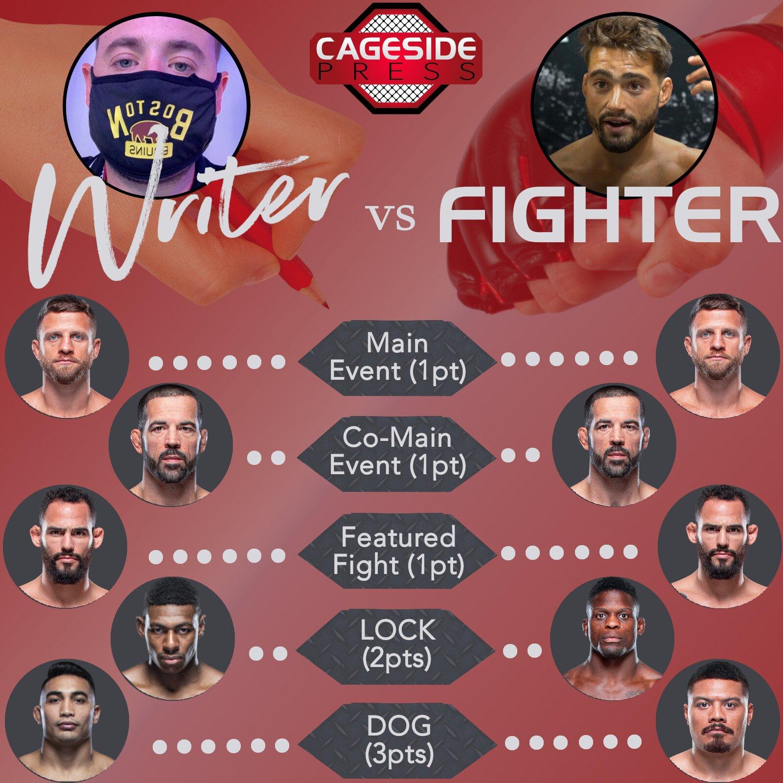 Writer vs. Fighter